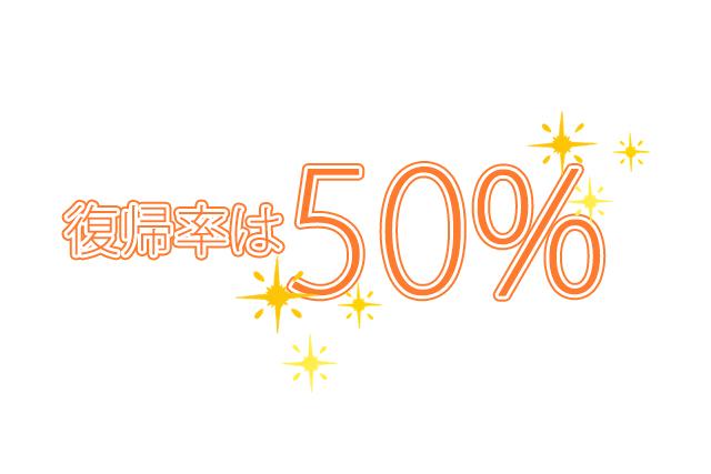 iPhone水没時の復帰率は50%